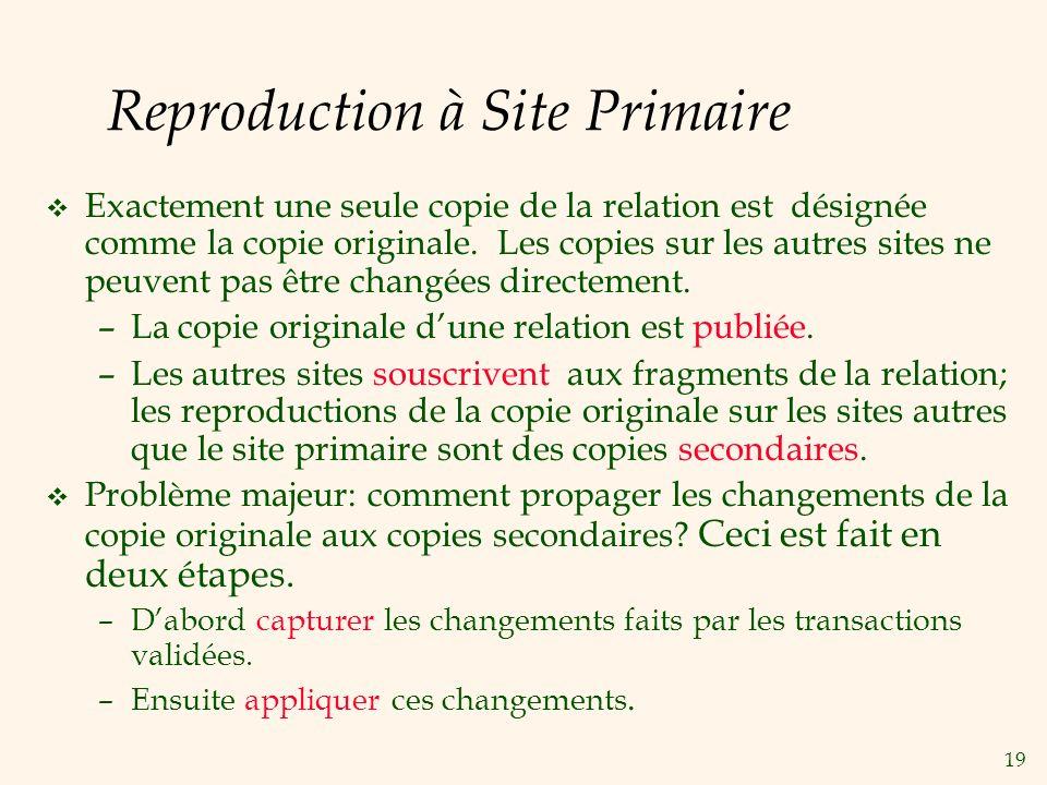 19 Reproduction à Site Primaire v Exactement une seule copie de la relation est désignée comme la copie originale.