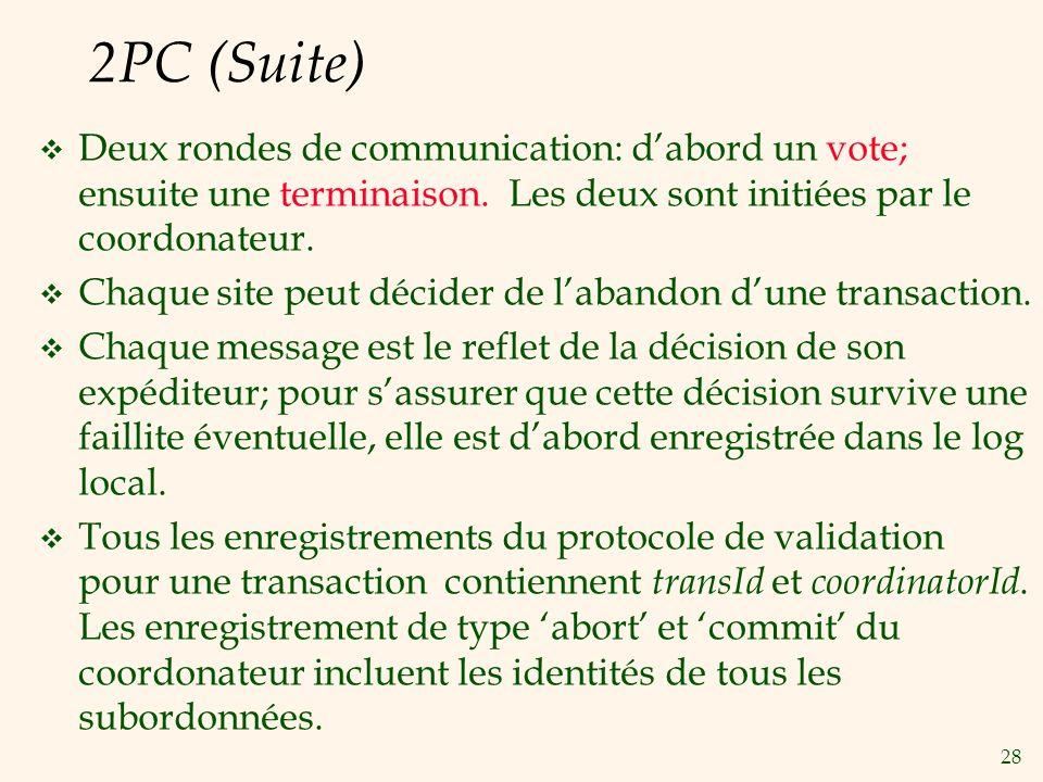 28 2PC (Suite) v Deux rondes de communication: dabord un vote; ensuite une terminaison.