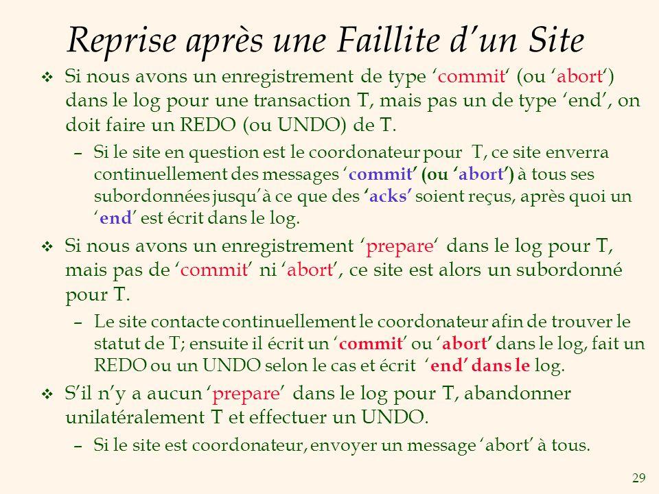 29 Reprise après une Faillite dun Site v Si nous avons un enregistrement de type commit (ou abort) dans le log pour une transaction T, mais pas un de type end, on doit faire un REDO (ou UNDO) de T.