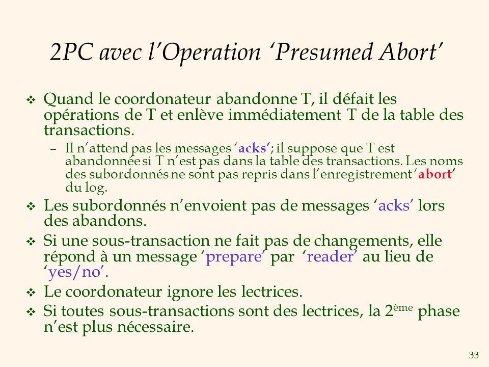 33 2PC avec lOperation Presumed Abort v Quand le coordonateur abandonne T, il défait les opérations de T et enlève immédiatement T de la table des transactions.
