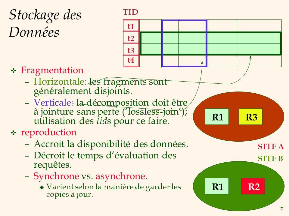 7 Stockage des Données v Fragmentation –Horizontale: les fragments sont généralement disjoints.