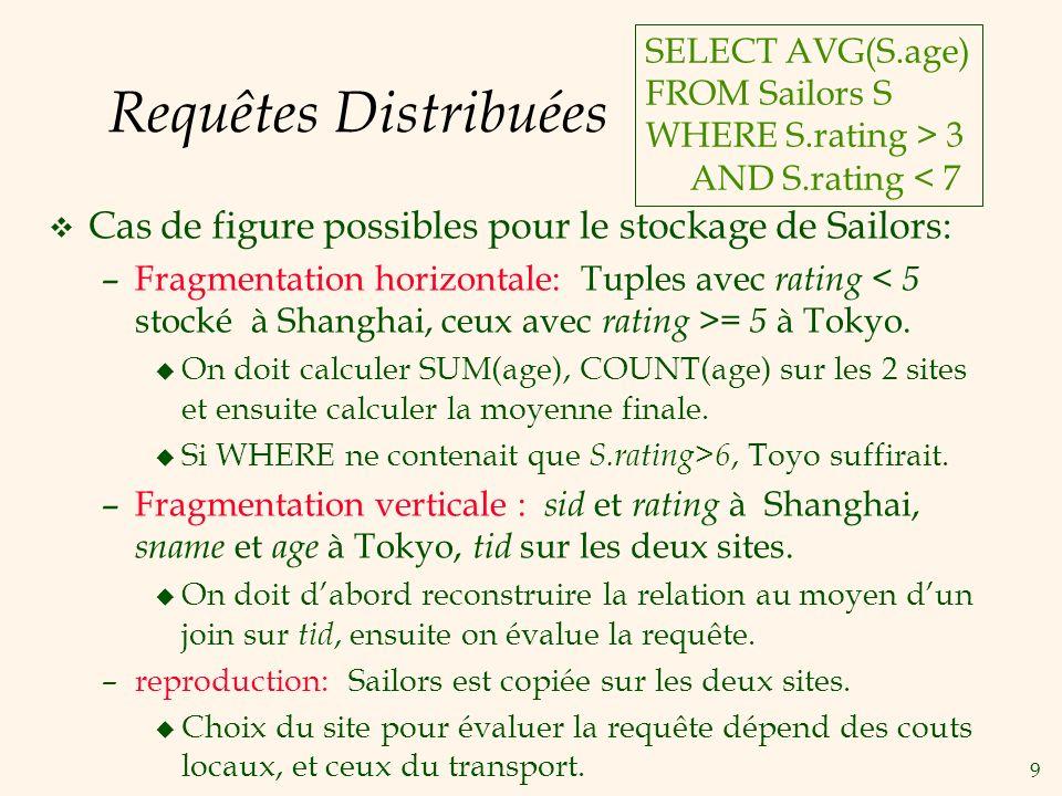 9 Requêtes Distribuées v Cas de figure possibles pour le stockage de Sailors: –Fragmentation horizontale: Tuples avec rating = 5 à Tokyo.