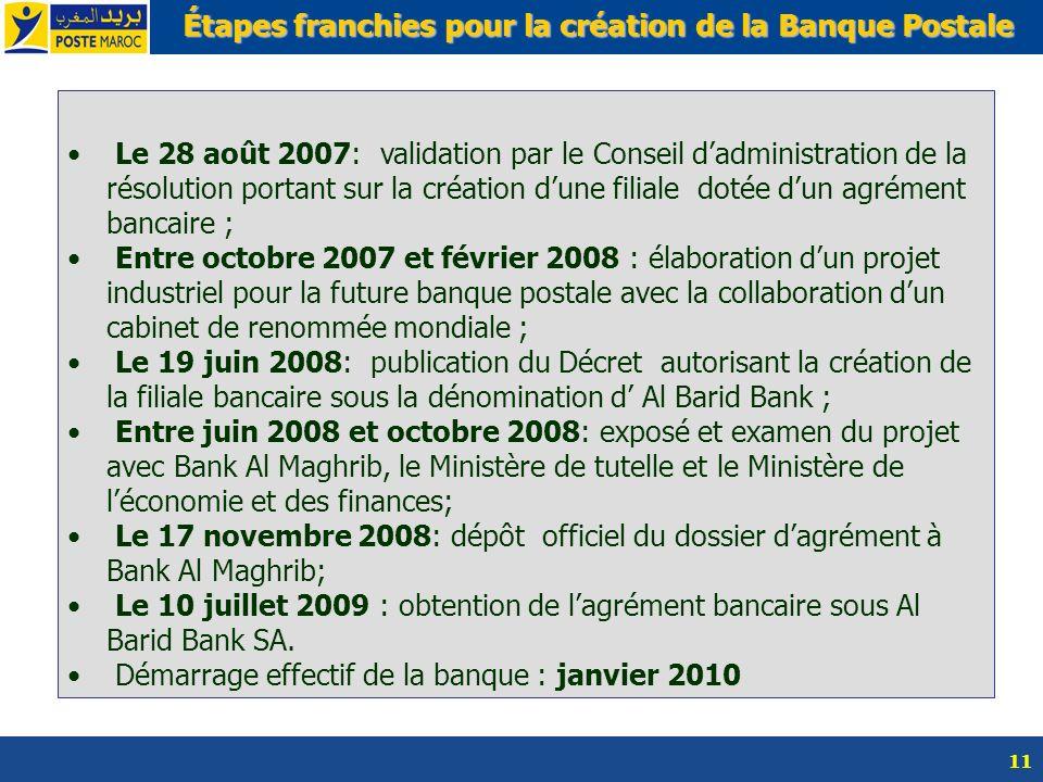 11 Le 28 août 2007: validation par le Conseil dadministration de la résolution portant sur la création dune filiale dotée dun agrément bancaire ; Entr