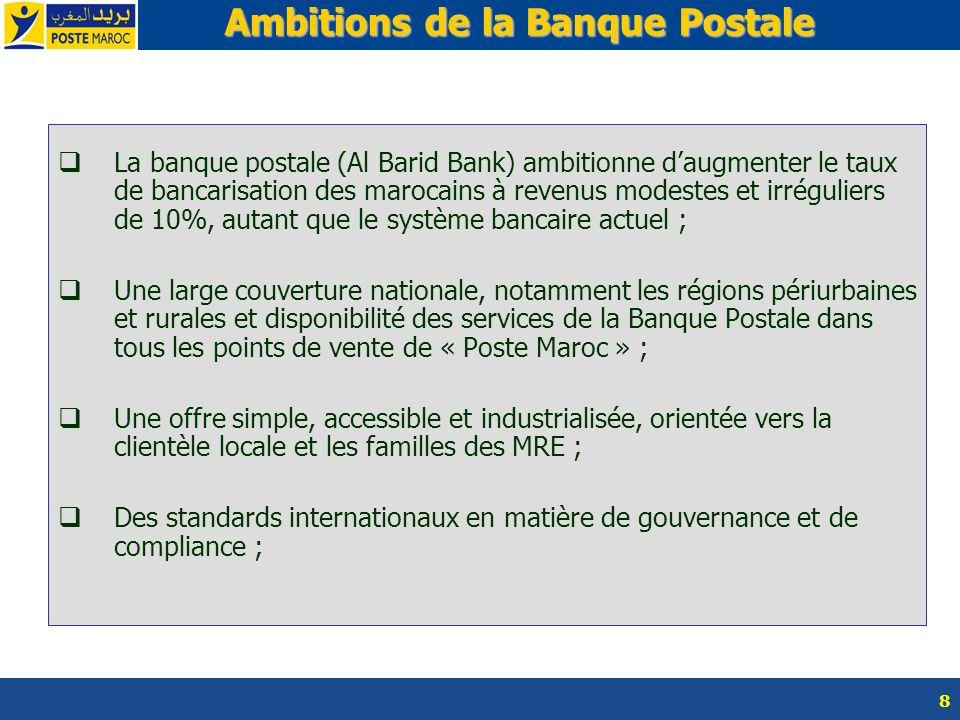 8 Ambitions de la Banque Postale La banque postale (Al Barid Bank) ambitionne daugmenter le taux de bancarisation des marocains à revenus modestes et