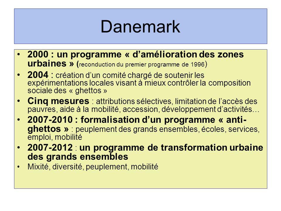 Danemark 2000 : un programme « damélioration des zones urbaines » ( reconduction du premier programme de 1996 ) 2004 : création dun comité chargé de s