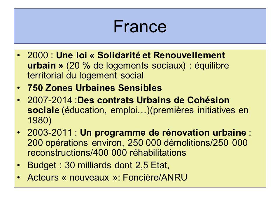France 2000 : Une loi « Solidarité et Renouvellement urbain » (20 % de logements sociaux) : équilibre territorial du logement social 750 Zones Urbaine