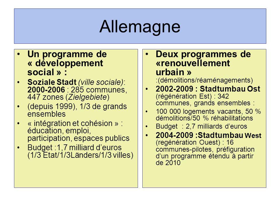 Allemagne Un programme de « développement social » : Soziale Stadt (ville sociale): 2000-2006 : 285 communes, 447 zones (Zielgebiete) (depuis 1999), 1
