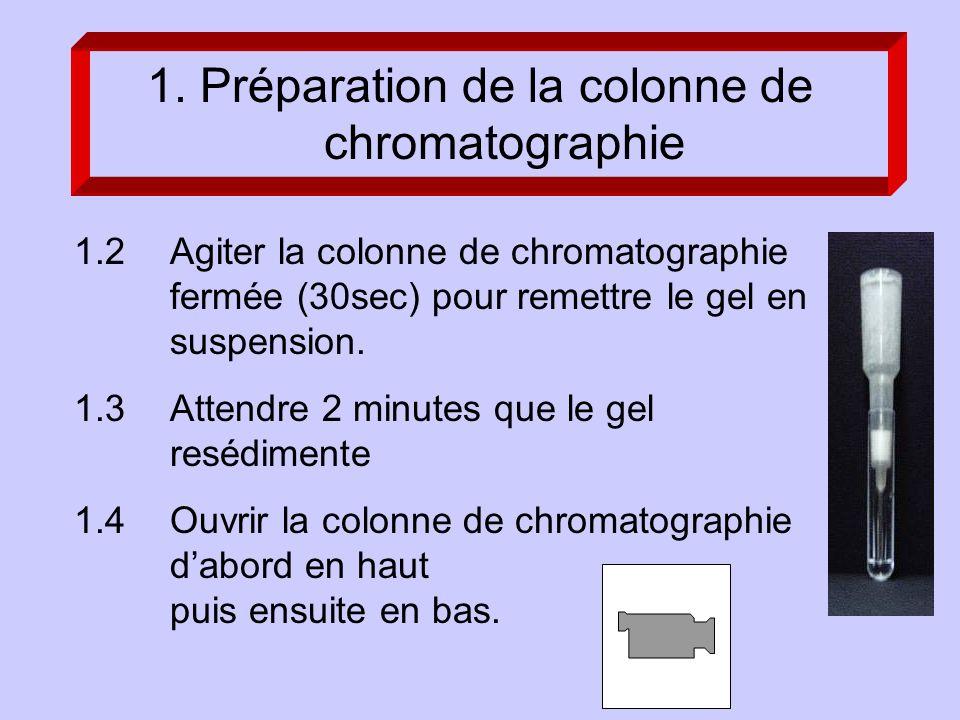 1.2 Agiter la colonne de chromatographie fermée (30sec) pour remettre le gel en suspension.