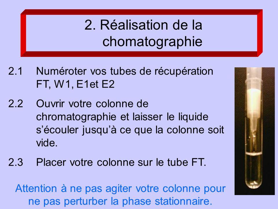 2.1 Numéroter vos tubes de récupération FT, W1, E1et E2 2.2 Ouvrir votre colonne de chromatographie et laisser le liquide sécouler jusquà ce que la colonne soit vide.