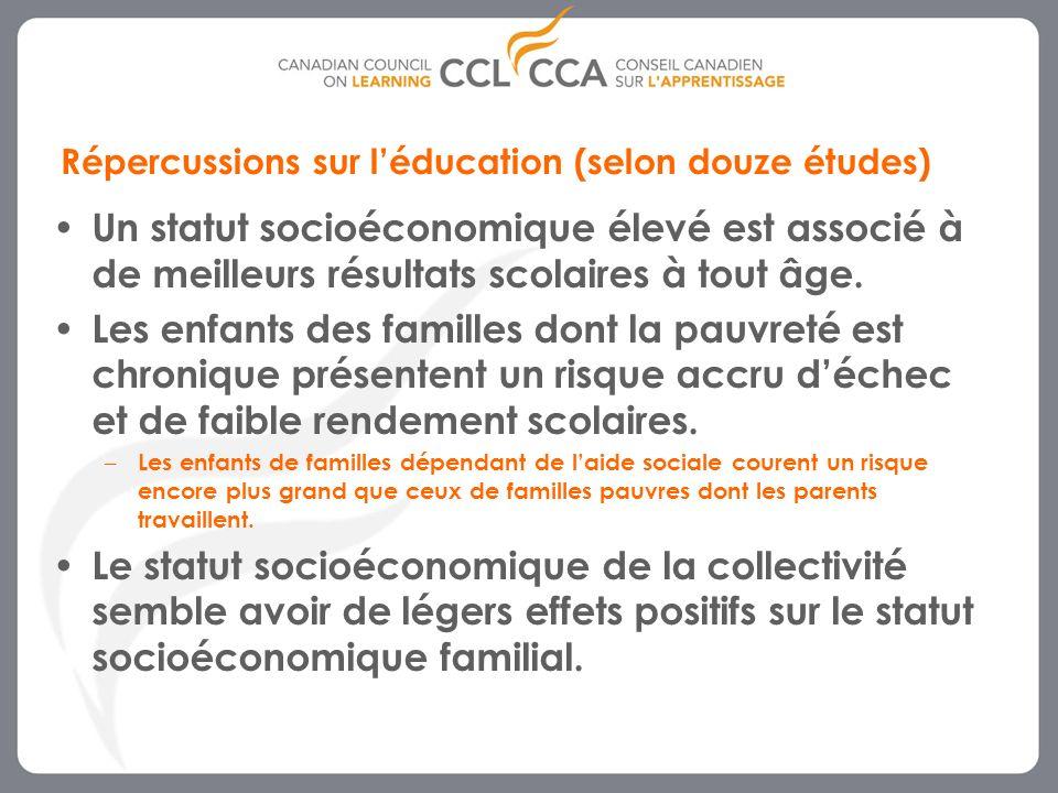 3 Répercussions sur léducation (selon douze études) Un statut socioéconomique élevé est associé à de meilleurs résultats scolaires à tout âge.