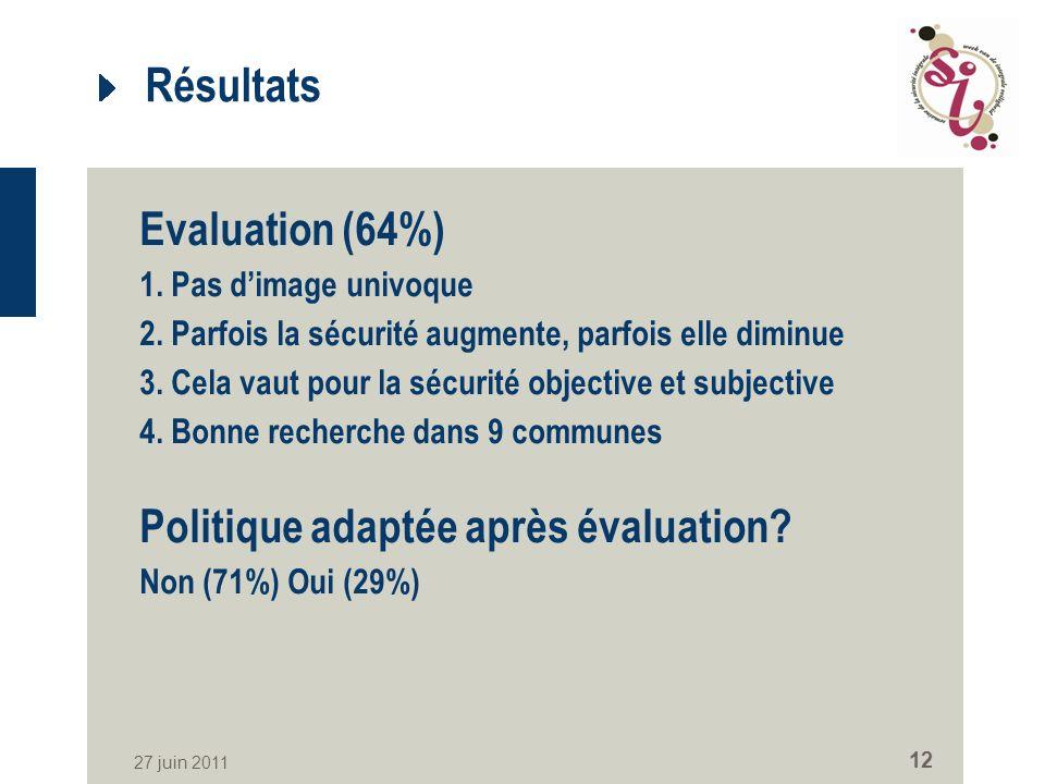 27 juin 2011 12 Résultats Evaluation (64%) 1.Pas dimage univoque 2.