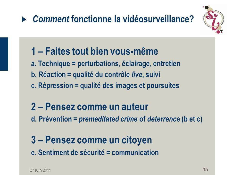 27 juin 2011 15 Comment fonctionne la vidéosurveillance.