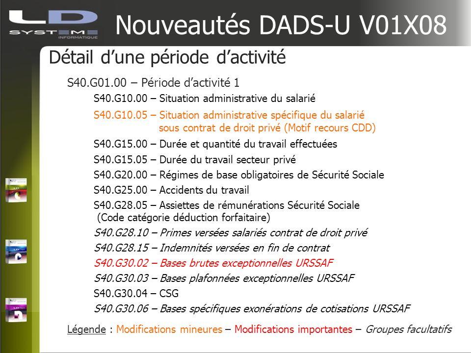 Nouveautés DADS-U V01X08 Détail dune période dactivité S40.G01.00 – Période dactivité 1 S40.G10.00 – Situation administrative du salarié S40.G10.05 –
