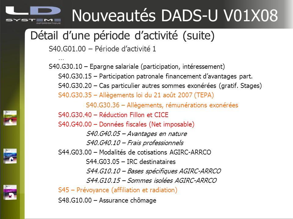 Nouveautés DADS-U V01X08 Détail dune période dactivité (suite) S40.G01.00 – Période dactivité 1 … S40.G30.10 – Epargne salariale (participation, intér