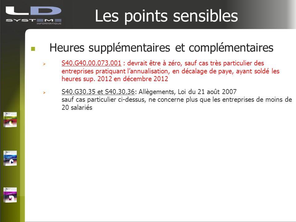 Les points sensibles Heures supplémentaires et complémentaires S40.G40.00.073.001 : devrait être à zéro, sauf cas très particulier des entreprises pra