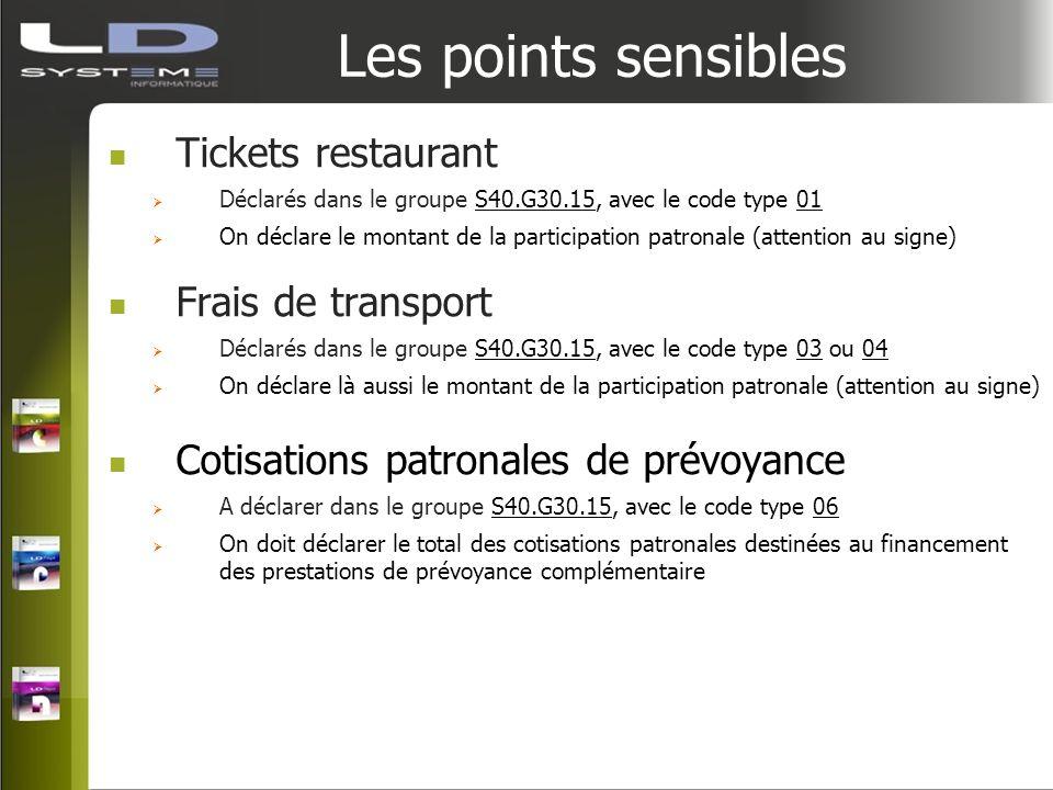 Les points sensibles Tickets restaurant Déclarés dans le groupe S40.G30.15, avec le code type 01 On déclare le montant de la participation patronale (