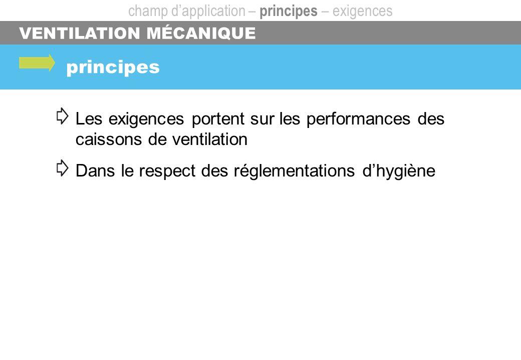 VENTILATION MÉCANIQUE Les exigences portent sur les performances des caissons de ventilation Dans le respect des réglementations dhygiène principes champ dapplication – principes – exigences