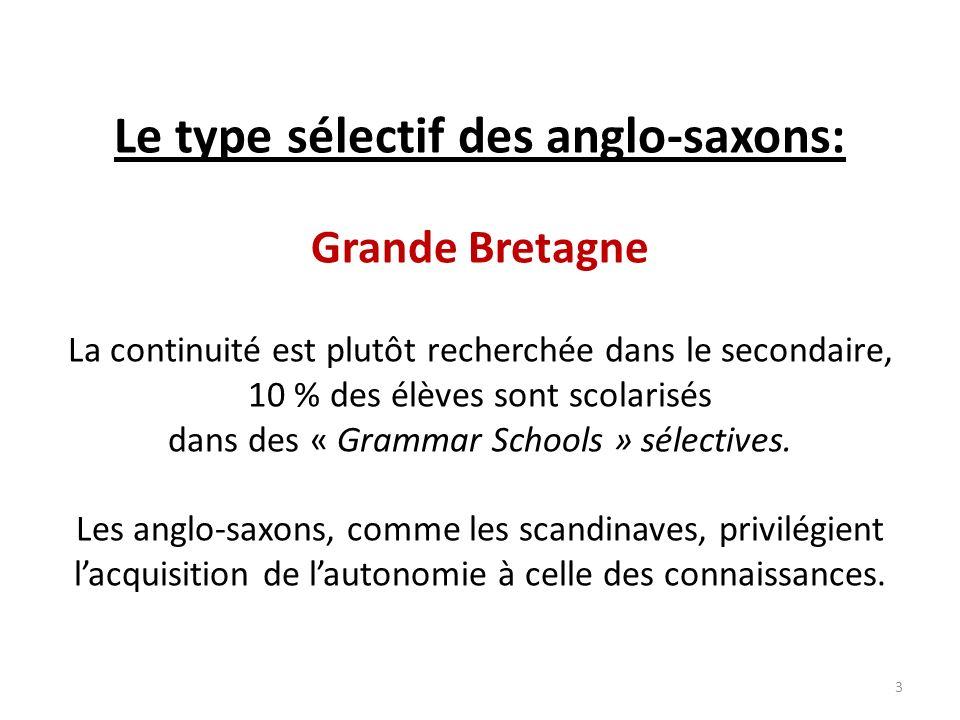 Le type sélectif des anglo-saxons: Grande Bretagne La continuité est plutôt recherchée dans le secondaire, 10 % des élèves sont scolarisés dans des « Grammar Schools » sélectives.