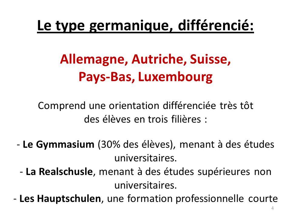 Le type germanique, différencié: Allemagne, Autriche, Suisse, Pays-Bas, Luxembourg Comprend une orientation différenciée très tôt des élèves en trois filières : - Le Gymmasium (30% des élèves), menant à des études universitaires.