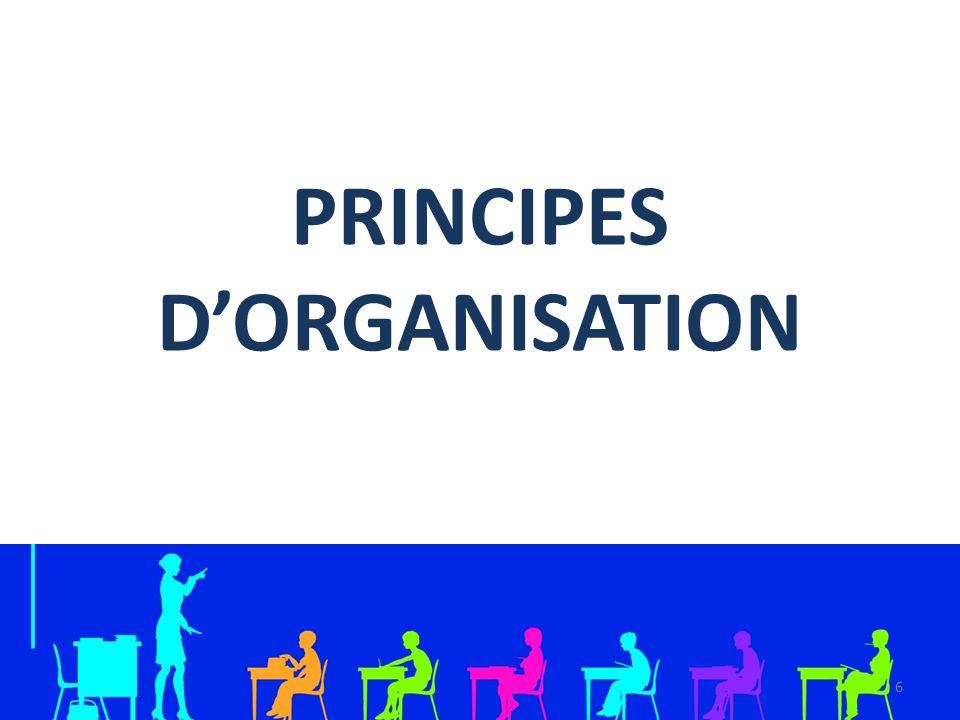PRINCIPES DORGANISATION 6