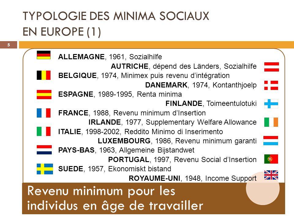 TYPOLOGIE DES MINIMA SOCIAUX EN EUROPE (1) Revenu minimum pour les individus en âge de travailler ALLEMAGNE, 1961, Sozialhilfe AUTRICHE, dépend des Lä