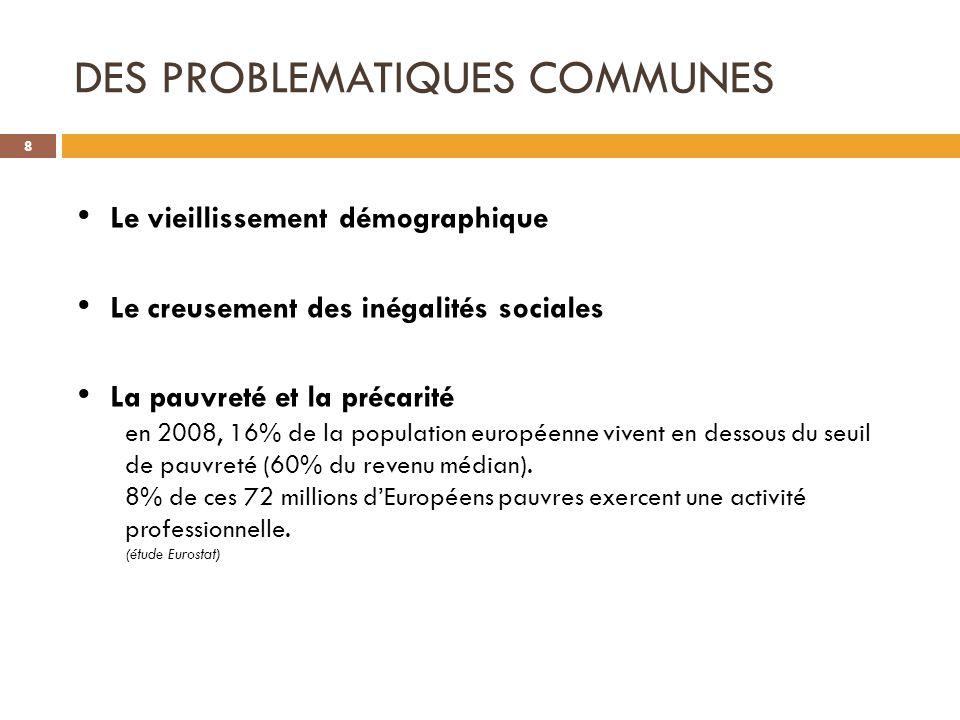 DES PROBLEMATIQUES COMMUNES Le vieillissement démographique Le creusement des inégalités sociales La pauvreté et la précarité en 2008, 16% de la popul