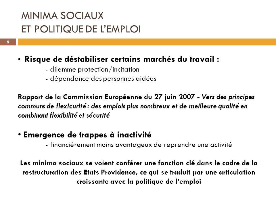 MINIMA SOCIAUX ET POLITIQUE DE LEMPLOI Risque de déstabiliser certains marchés du travail : - dilemme protection/incitation - dépendance des personnes