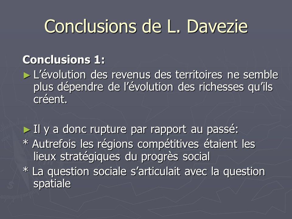 Conclusions de L. Davezie Conclusions 1: Lévolution des revenus des territoires ne semble plus dépendre de lévolution des richesses quils créent. Lévo