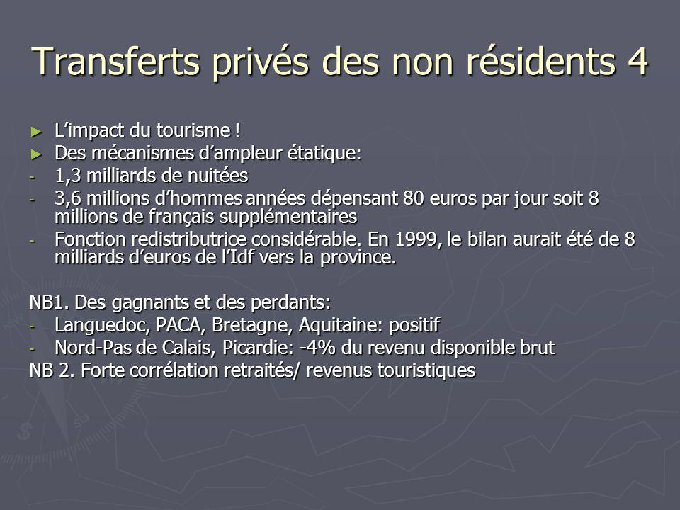 Transferts privés des non résidents 4 Limpact du tourisme ! Limpact du tourisme ! Des mécanismes dampleur étatique: Des mécanismes dampleur étatique: