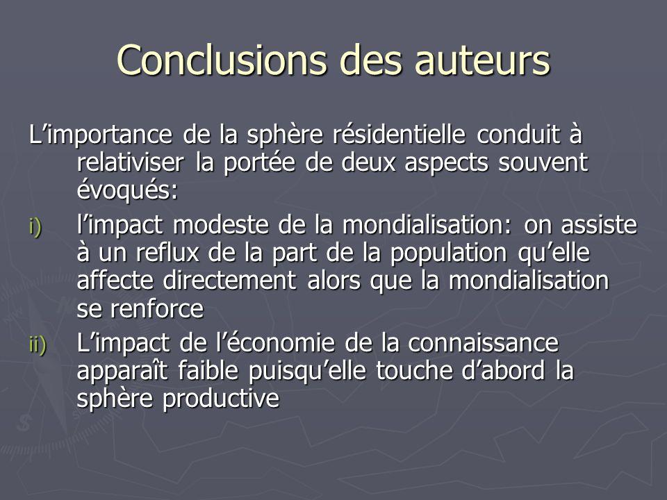 Conclusions des auteurs Limportance de la sphère résidentielle conduit à relativiser la portée de deux aspects souvent évoqués: i) limpact modeste de