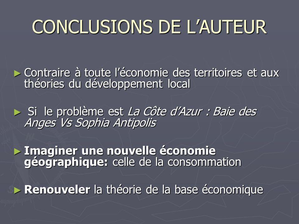 CONCLUSIONS DE LAUTEUR Contraire à toute léconomie des territoires et aux théories du développement local Contraire à toute léconomie des territoires