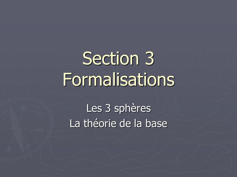 Section 3 Formalisations Les 3 sphères La théorie de la base