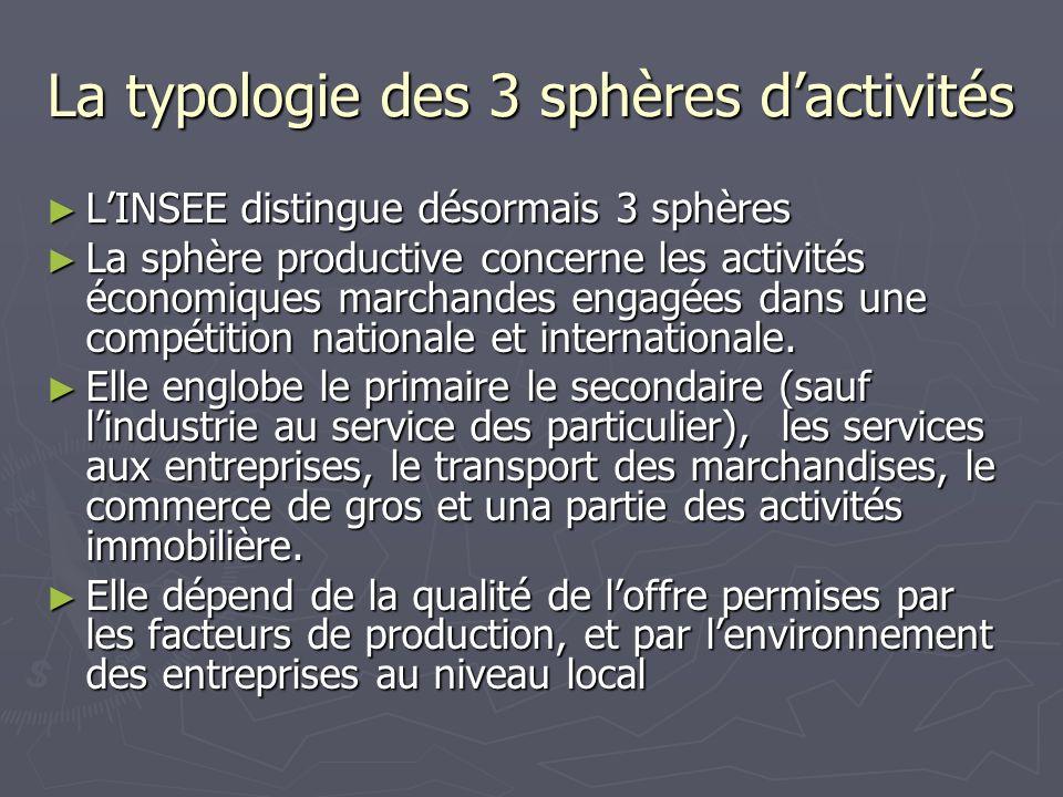 La typologie des 3 sphères dactivités LINSEE distingue désormais 3 sphères LINSEE distingue désormais 3 sphères La sphère productive concerne les acti