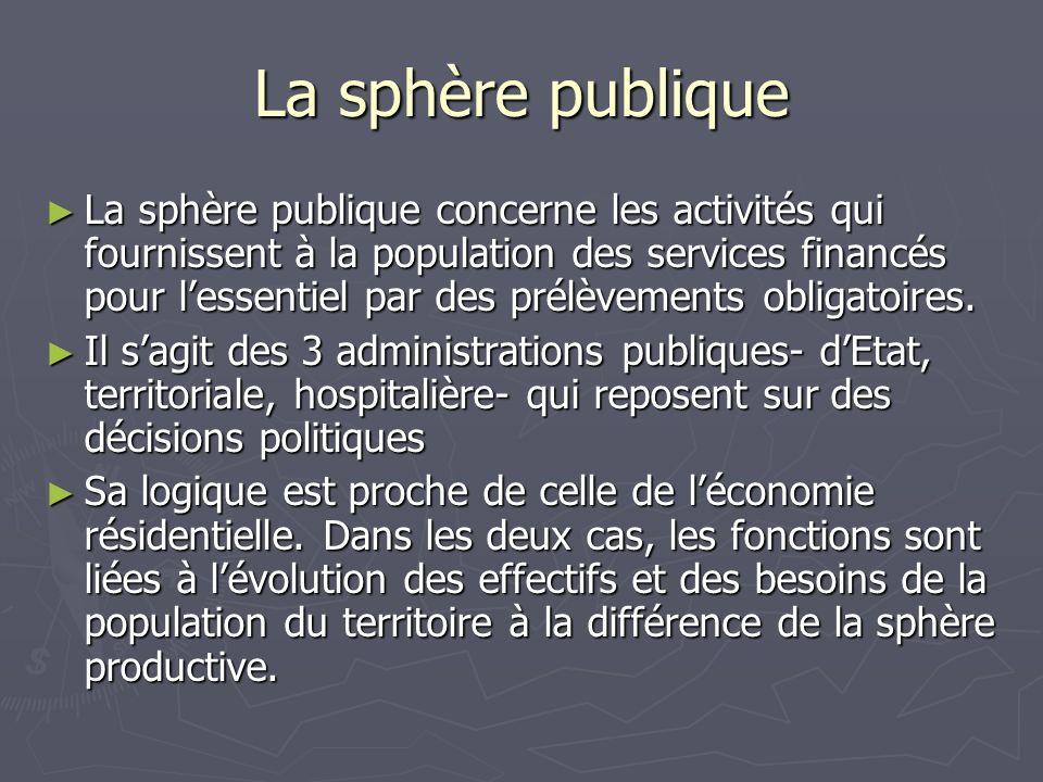 La sphère publique La sphère publique concerne les activités qui fournissent à la population des services financés pour lessentiel par des prélèvement