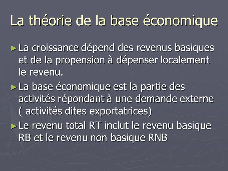 La théorie de la base économique La croissance dépend des revenus basiques et de la propension à dépenser localement le revenu. La croissance dépend d