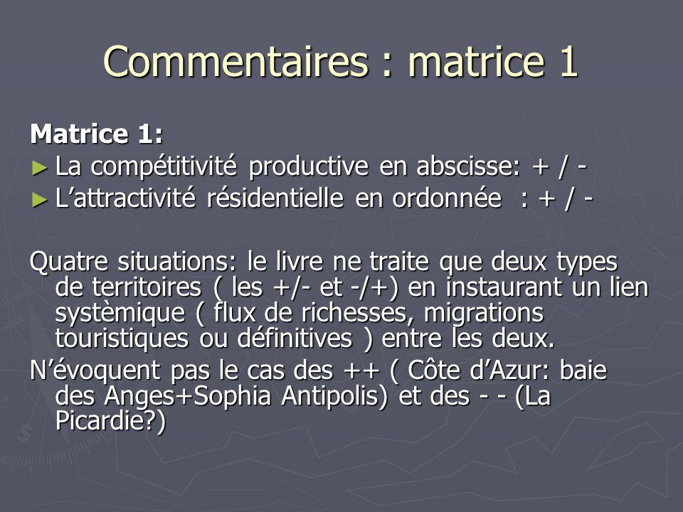 Commentaires : matrice 1 Matrice 1: La compétitivité productive en abscisse: + / - La compétitivité productive en abscisse: + / - Lattractivité réside
