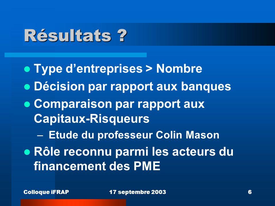 Colloque iFRAP17 septembre 20036 Résultats .