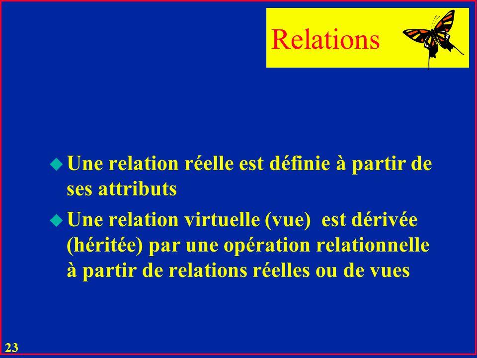 22 Opérations relationnelles (SQL) Voit (Im#, Pref, Mod, Couleur) Amende (A#, I#, Nom, Addr, Payée) u Select * From Voit ; u Select Mod From Voit Where Couleur = rose ; u Select Nom, Addr From Amende, Voit Where Payé Is Null and Mod = Ferrari and I# = Im# ; u Update Amende Set Payé = 10-01-96 where A# = 123 ; u Create View En-instance As Select * From Amende, Voit Where Payé Is Null and Amende.I# = Voit.Im# ;