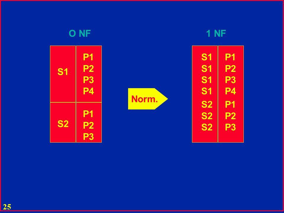 24 u En théorie, un domaine et donc un attribut peut être un ensemble u Dans les SGBD actuels, ils ne sont considérés pour les opérations relationnelles que comme des éléments (valeurs) atomiques u De telles relations sont dites normales Relations