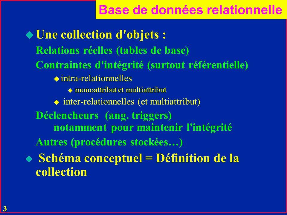 3 Base de données relationnelle u Une collection d objets : Relations réelles (tables de base) Contraintes d intégrité (surtout référentielle) u intra-relationnelles u monoattribut et multiattribut u inter-relationnelles (et multiattribut) Déclencheurs (ang.