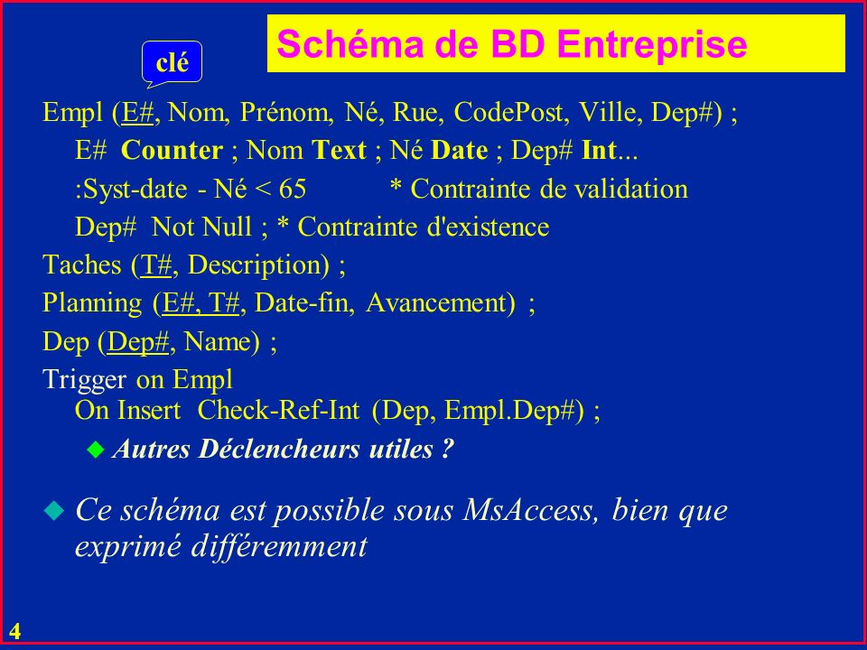 4 Empl (E#, Nom, Prénom, Né, Rue, CodePost, Ville, Dep#) ; E# Counter ; Nom Text ; Né Date ; Dep# Int...