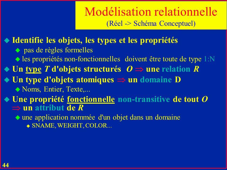 43 Modélisation relationnelle (démarche intuitive) u Une propriété u est nommée u SNAME, WEIGHT u peut être u fonctionnelle (non-transitive ou transitive) u elle évalue à une valeur atomique u nom d un fournisseur...