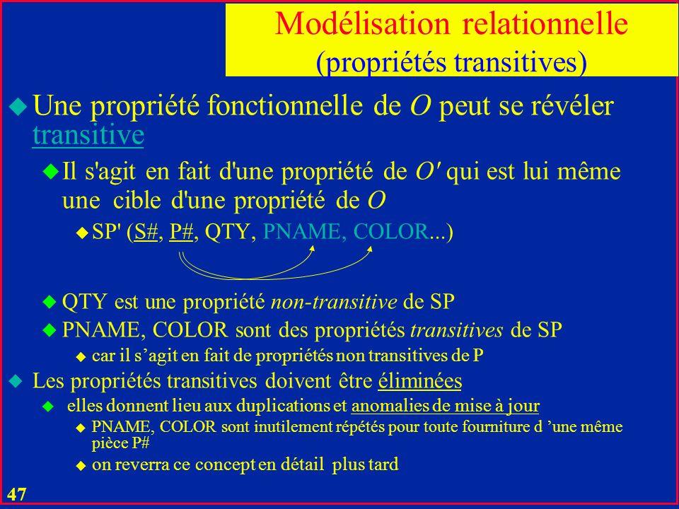 46 Une propriété non-fonctionnelle 1:N d un objet O une référence à O dans la table de l objet cible u une valeur de l attribut qui constitue la clé étrangère F = C u C est la clé primaire de la table-source de la propriété u On verra plus tard les propriétés M:N u La cible peut être la source elle-même u Une relation peut être la cible de plusieurs propriétés u fonctionnelles ou pas u SP (S#, P#...) Modélisation relationnelle (clés étrangères) Pers (SS#,..