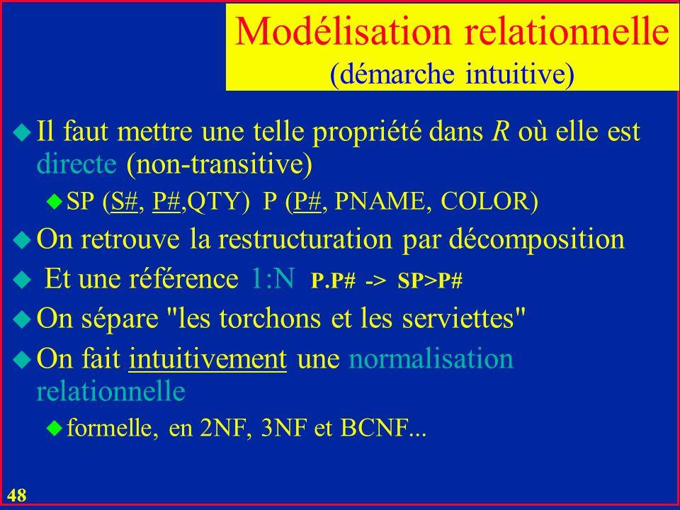 47 u Une propriété fonctionnelle de O peut se révéler transitive u Il s agit en fait d une propriété de O qui est lui même une cible d une propriété de O u SP (S#, P#, QTY, PNAME, COLOR...) u QTY est une propriété non-transitive de SP u PNAME, COLOR sont des propriétés transitives de SP u car il sagit en fait de propriétés non transitives de P u Les propriétés transitives doivent être éliminées u elles donnent lieu aux duplications et anomalies de mise à jour u PNAME, COLOR sont inutilement répétés pour toute fourniture d une même pièce P# u on reverra ce concept en détail plus tard Modélisation relationnelle (propriétés transitives)