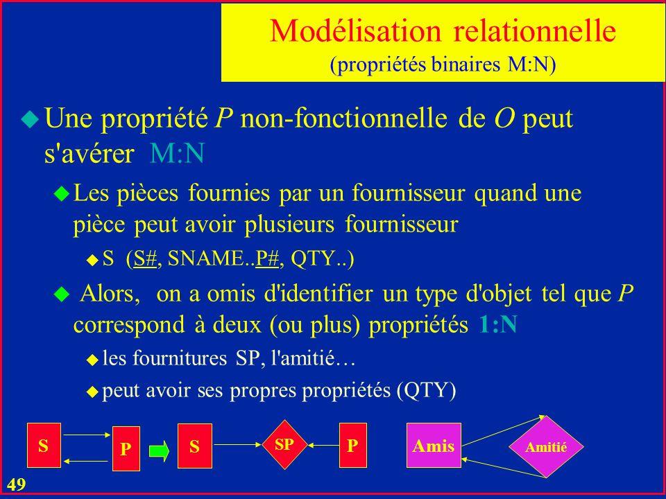 48 u Il faut mettre une telle propriété dans R où elle est directe (non-transitive) u SP (S#, P#,QTY) P (P#, PNAME, COLOR) u On retrouve la restructuration par décomposition u Et une référence 1:N P.P# -> SP>P# u On sépare les torchons et les serviettes u On fait intuitivement une normalisation relationnelle u formelle, en 2NF, 3NF et BCNF...