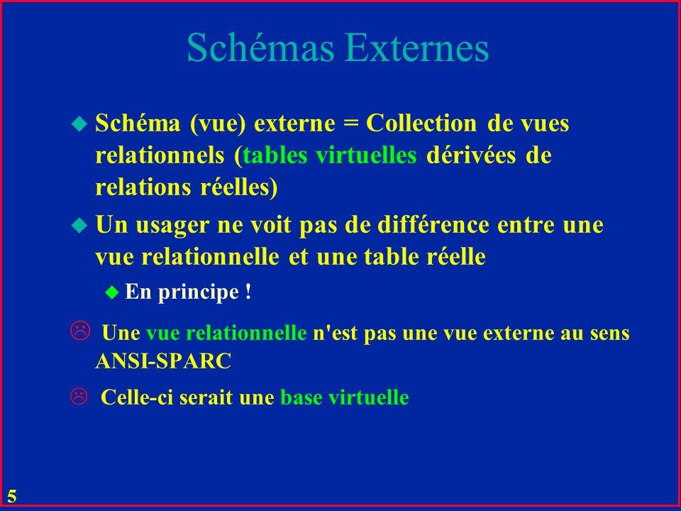 5 Schémas Externes u Schéma (vue) externe = Collection de vues relationnels (tables virtuelles dérivées de relations réelles) u Un usager ne voit pas de différence entre une vue relationnelle et une table réelle u En principe .