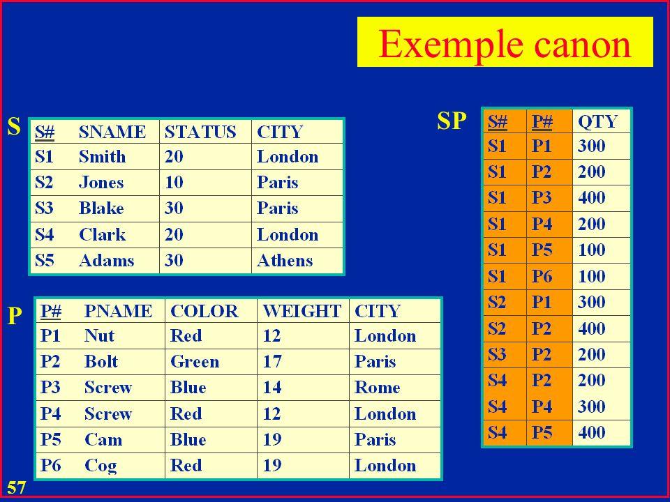 56 Exemple canon Fournisseurs Pièces Fournitures S# P# S#P#