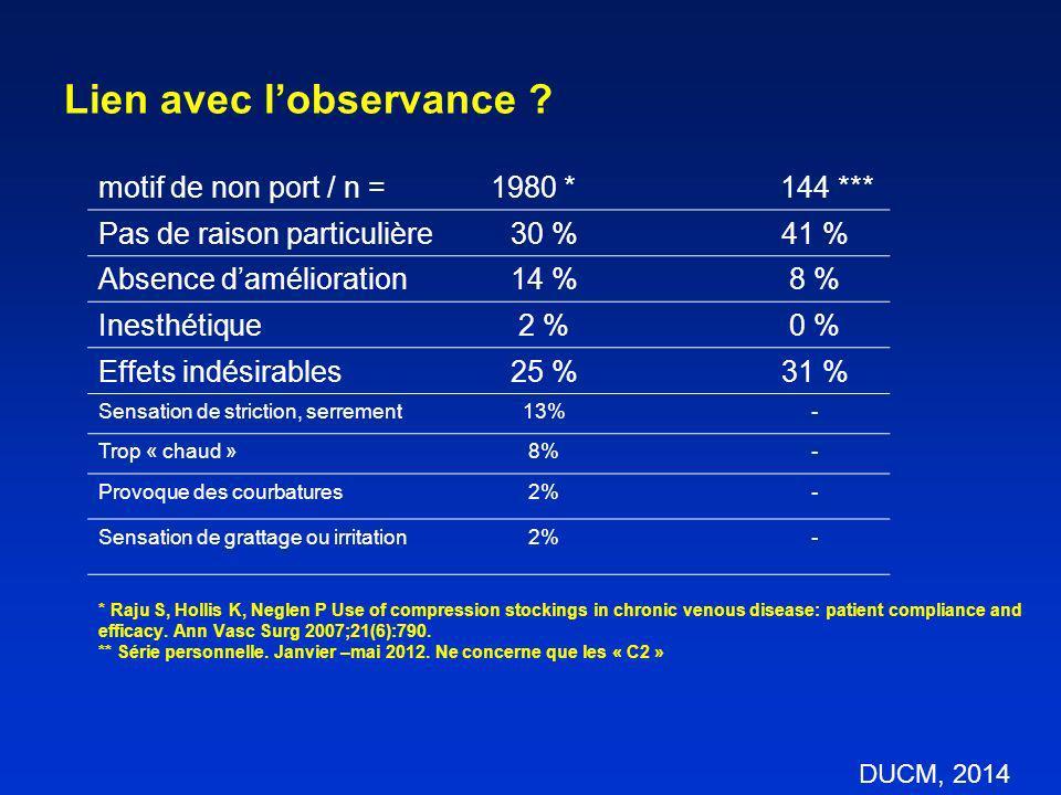 Lien avec lobservance ? * Raju S, Hollis K, Neglen P Use of compression stockings in chronic venous disease: patient compliance and efficacy. Ann Vasc