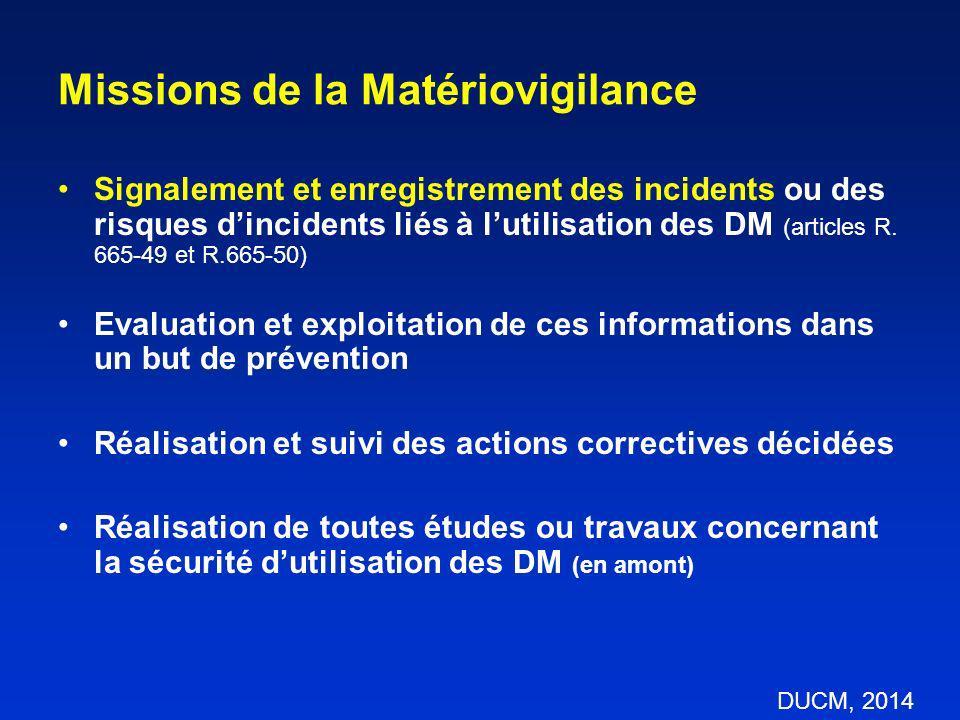 Missions de la Matériovigilance Signalement et enregistrement des incidents ou des risques dincidents liés à lutilisation des DM (articles R. 665-49 e
