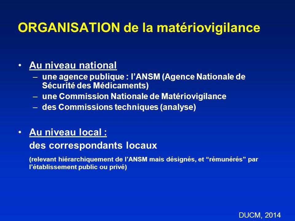 ORGANISATION de la matériovigilance Au niveau national –une agence publique : lANSM (Agence Nationale de Sécurité des Médicaments) –une Commission Nat